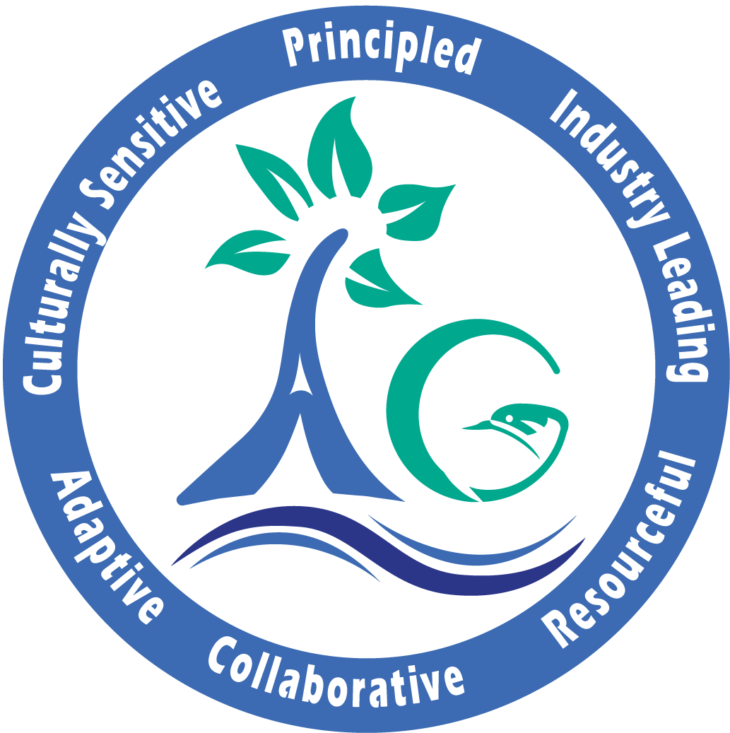 Aster Global's Core Values